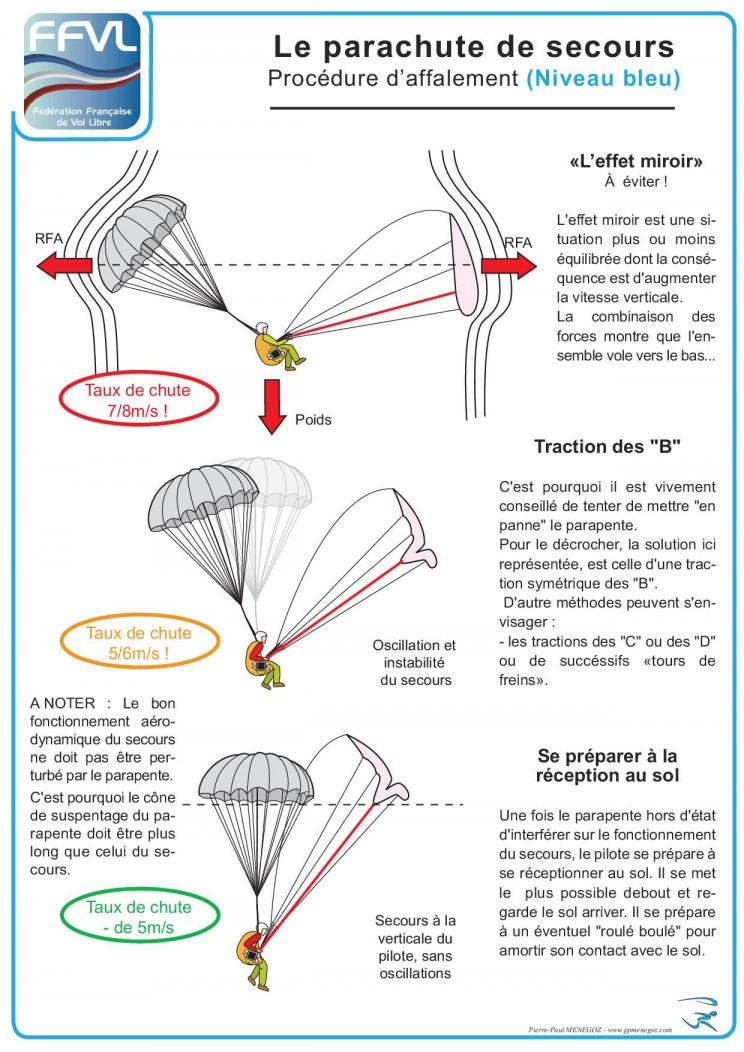 poster parachute de secours parapente