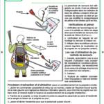 description déploiement du parachute de secours en parapente